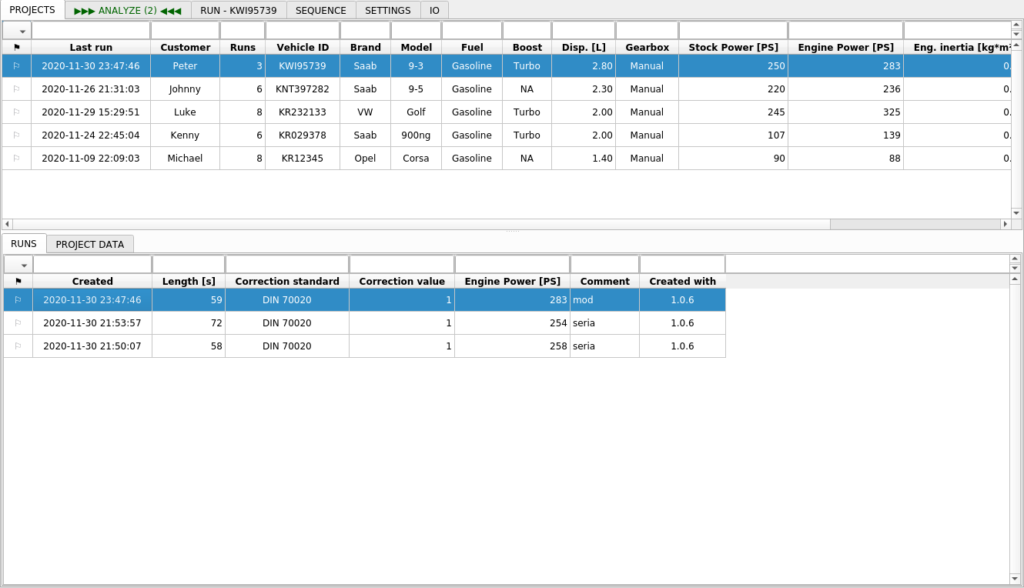 Projects and runs database in dyno software