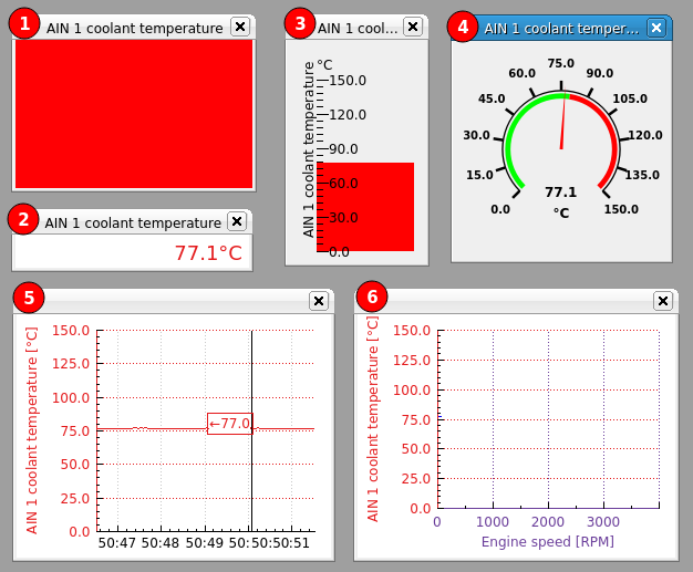 Dynamometer software configurable user interface